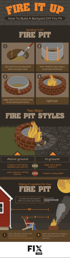 Backyard DIY Fire Pit, DIY Fire Pit Ideas